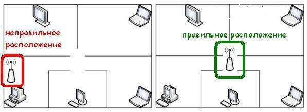 Схема розташування