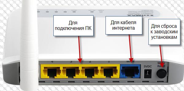 Изображение из статьи по настройке роутера Edimax с современным интерфейсом