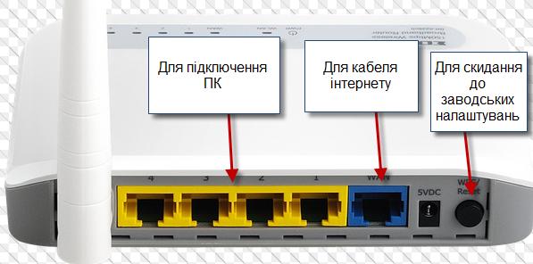 Зображення із статті по налаштуванню роутера Edimax з сучасним інтерфейсом