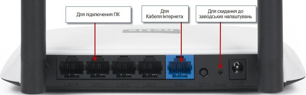 Зображення із статті по налаштуванню роутера NETIS