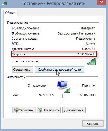 Зображення із статті по перевірці швидкості wi-fi