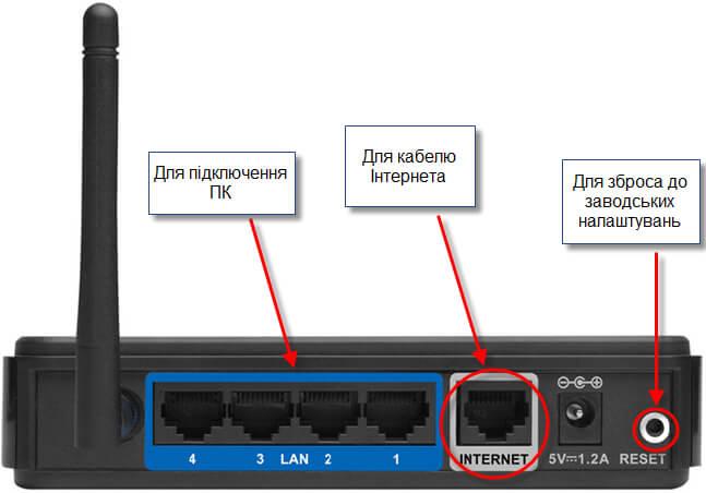 Зображення із статті по налаштуванню роутера D-LINK з білим інтерфейсом