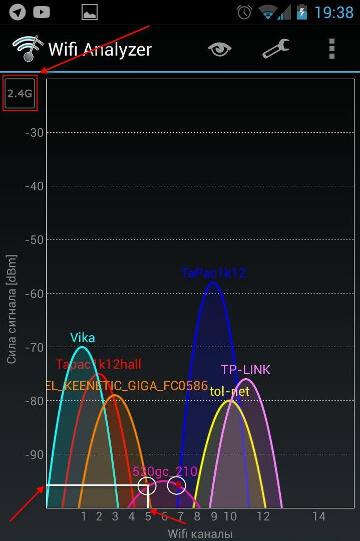Изображение Wi-Fi Analyzer 2.4ГГц